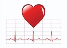 sund hjärtaillustration Fotografering för Bildbyråer