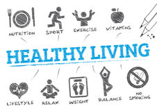 sund living för begrepp Arkivbild