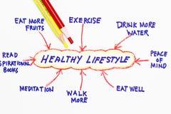 sund livsstil royaltyfria bilder