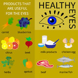 Sunda ögon Infografics Royaltyfri Fotografi