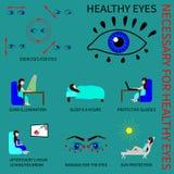 Sunda ögon Infografics Arkivfoto