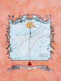 Sundial Stockbild