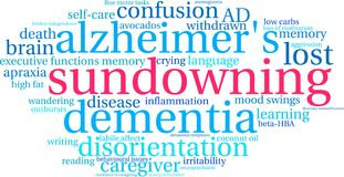 Sundowning Word Cloud. On a white background Stock Images