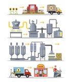 Sunflower oil production. From plants to bottles stock illustration