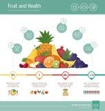 Sunt äta Infographic stock illustrationer
