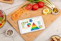 Sunt äta, vitaminer som bantar begrepp arkivbild