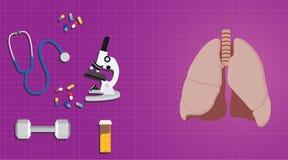 Sunt begrepp för lungor med medicinsjukdomshistoriavetenskap stock illustrationer