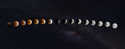 Super blood moon from full moon to blood moon.Total supermoon lu Stock Images