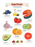 Super food infographic flat design Stock Photography