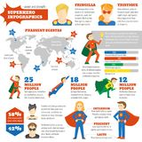 Super hero infographic. S with avatars in costumes and world map vector illustration Royalty Free Stock Photography