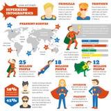 Super infographic held royalty-vrije illustratie