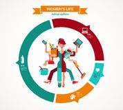 Super Mom - infographic of multitasking mother. Super Mom infographic - mother with baby, working, coocking, cleaning and make a shopping Royalty Free Stock Image