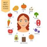 Superfood για το υγιές δέρμα διανυσματική απεικόνιση