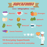 Superfoods infographics Stock Images