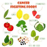 Superfoods set 1- Cancer fighting foods. Green tea, lemon, straw Royalty Free Stock Images