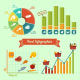 Supermarket foods infographics charts and graphs Stock Photo