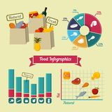 Supermarket foods infographics elements. Supermarket foods infographics presentation elements of healthy and fresh products isolated vector illustration vector illustration