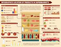 Supermarket Infographic Set Royalty Free Stock Photos