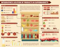 Supermarket Infographic Set Royalty Free Stock Photos