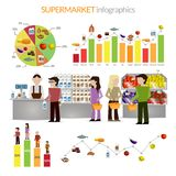 Supermarket infographics set Stock Photos