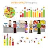 Supermarket infographics set Stock Photos
