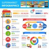 Supermarket Infographics Set Stock Image