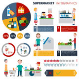 Supermarket People Infographics Royalty Free Stock Photos