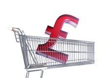 Supermarktlaufkatze mit großem Sterlingzeichen innerhalb es Lizenzfreies Stockbild