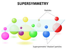 Supersymmetry theory. Supersymmetry it predicts a partner particle for each particle in the Standard Model. If the theory is correct, supersymmetric particles Royalty Free Stock Photo