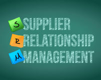 Supplier relationship management on a board Stock Photos