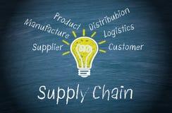Free Supply Chain Stock Photo - 47666960