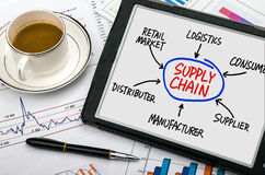 Supply chain diagram hand drawing on tablet pc Stock Photos