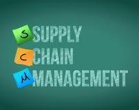 Supply chain management. Concept illustration design on blackboard Stock Photos