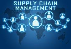 Supply Chain Management Stock Photo