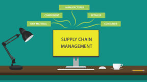 Supply chain management illustration on top of the working desk. With monitor computer Stock Photography