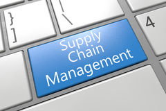 Supply Chain Management Royalty Free Stock Photography