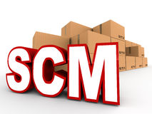Supply chain management logistics. Supply chain logistics or management SCM concept, word next to card board box on white Royalty Free Stock Images