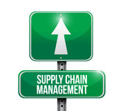 Supply chain management road sign Royalty Free Stock Image
