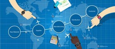 Supply chain management SCM Image libre de droits