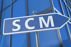 Supply Chain Management. SCM - Supply Chain Management - illustration with street sign in front of office building Royalty Free Stock Image