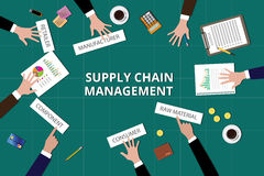 Supply chain management team work together on top of table Royalty Free Stock Photo