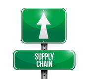 Supply chain road sign illustration design Royalty Free Stock Photos