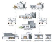Supply Chain. vector illustration