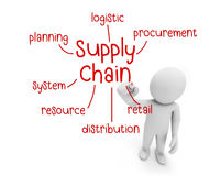 Supply chain Royalty Free Stock Photography