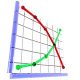 Supply and Demand. An illustration of supply and demand curves Royalty Free Stock Photos