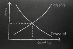 Supply and demand chart on a blackboard. Stock Image