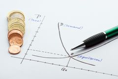 Supply and demand chart drawn on a paper. With euro coins and pen Royalty Free Stock Images