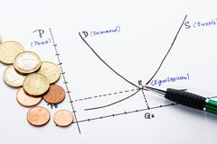 Supply and demand chart drawn on a paper Royalty Free Stock Photos