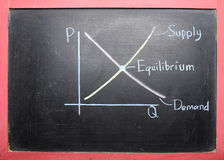 Supply Demand Curve Drawing. On black chalkboard background stock images