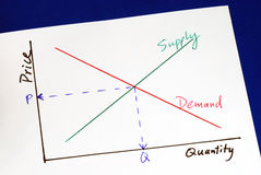 Supply and demand curves Stock Image
